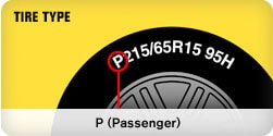 How To Read Tire Size >> How To Read Tire Sizes Goodyear Auto Service