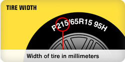 What Do The Numbers On Tires Mean >> How To Read Tire Sizes Goodyear Auto Service