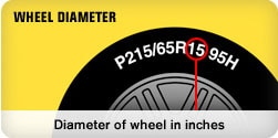 The wheel diameter is displayed within the tire size