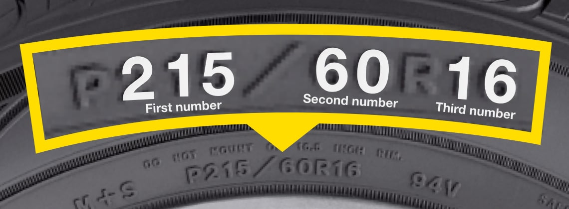 Tire Size Meaning >> How To Read Tire Sizes Goodyear Auto Service
